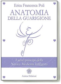 anatomia3d